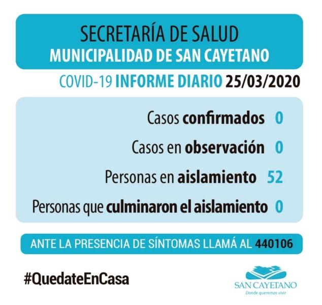 Sin casos confirmados de Coronavirus en San Cayetano