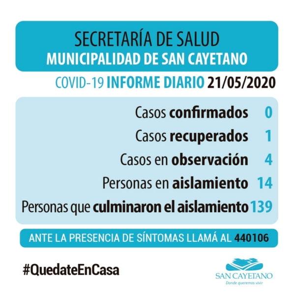 Coronavirus: 4 nuevos casos sospechosos en San Cayetano