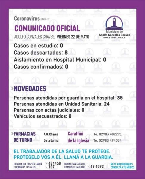 No hay casos en estudio por coronavirus en Chaves