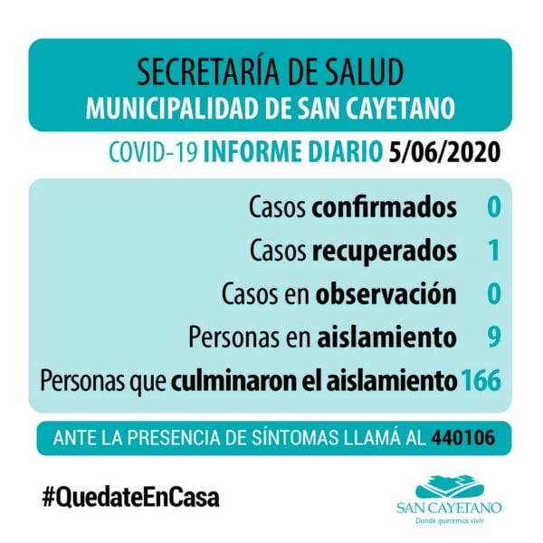 Sin casos activos de COVID 19 en San Cayetano