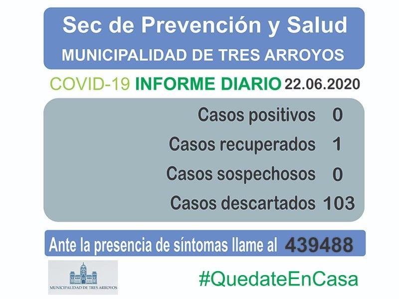 Coronavirus: sin casos sospechosos en nuestra ciudad