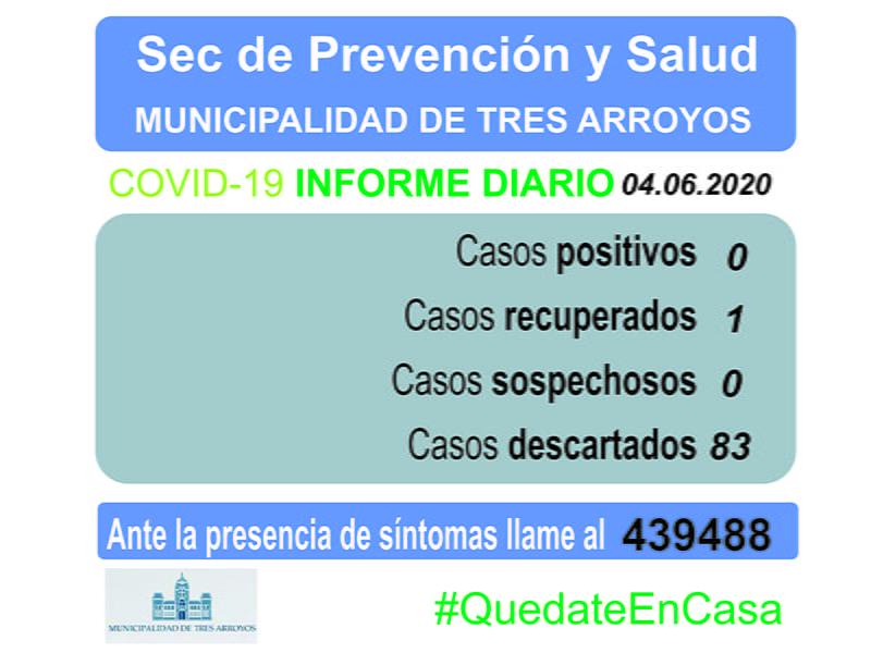 Otra jornada que cierra sin casos sospechosos de coronavirus en Tres Arroyos