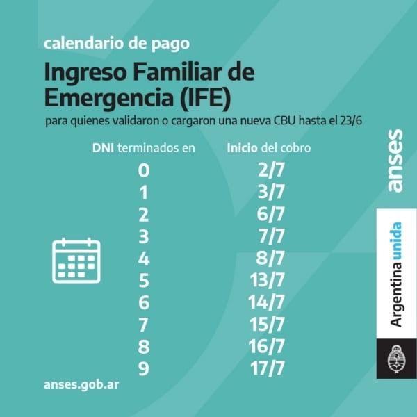 ANSES informa el calendario de pago de jubilaciones, pensiones y asignaciones de julio