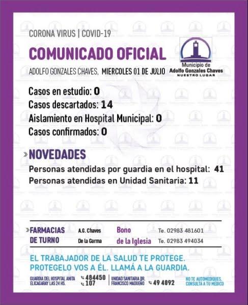 Coronavirus: Sin casos en estudio en el distrito de Gonzales Chaves