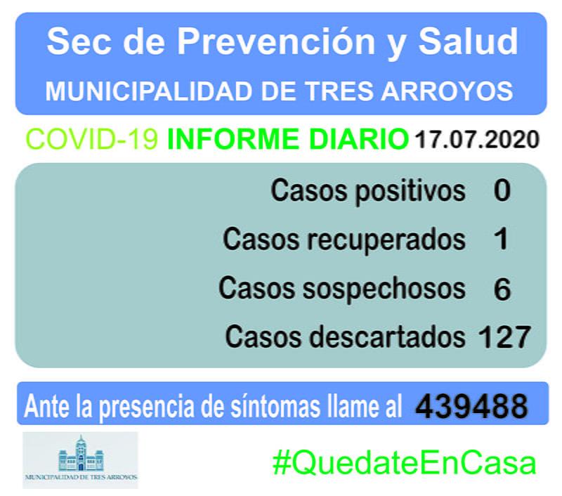 Coronavirus: seis casos sospechosos en Tres Arroyos