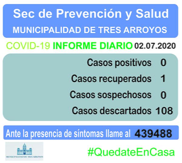 Sin casos sospechosos de coronavirus en nuestra ciudad
