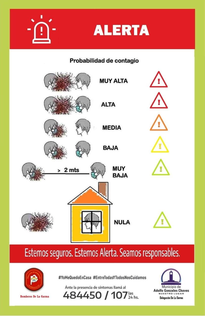 Coronavirus: campaña de concientización en De la Garma