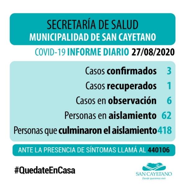 Se suman dos casos positivos de coronavirus en San Cayetano