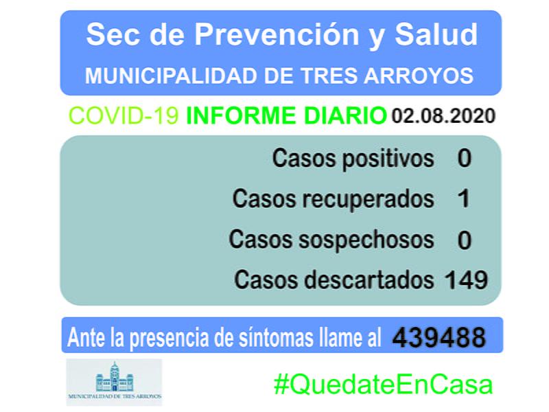 Tres Arroyos sigue libre de coronavirus