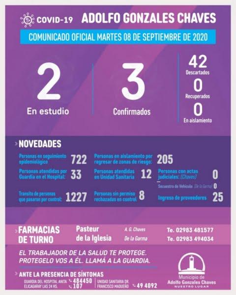 Dos casos en estudio por coronavirus en el distrito chavense