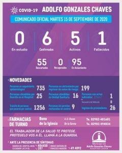 Primer paciente fallecido en Chaves por coronavirus