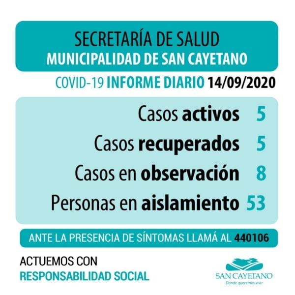 COVID-19: Un nuevo caso positivo en San Cayetano