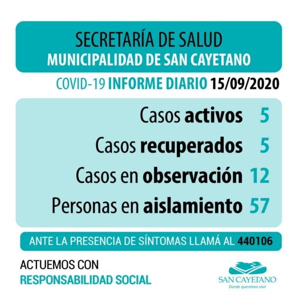 COVID-19 en San Cayetano: aguardan resultados de 8 casos sospechosos y se suman 4 más
