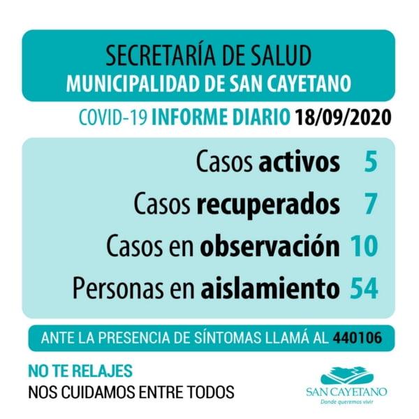 San Cayetano: se recibieron ocho resultados negativos a Covid-19