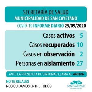 Covid-19: confirman un nuevo positivo en San Cayetano