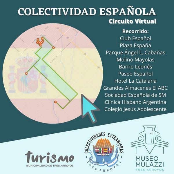 España, en la continuidad del Circuito Virtual  de Colectividades