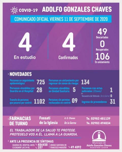 Confirman el cuarto caso de Covid-19 en Chaves