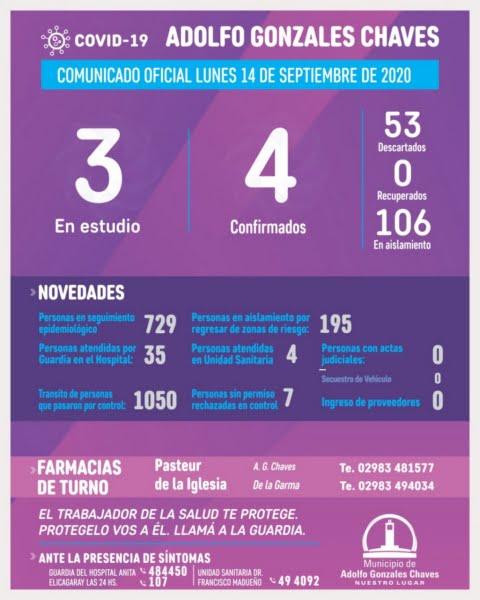 Chaves inicia la semana con 3 casos en estudio por coronavirus