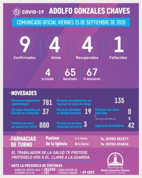 Cuatro casos en estudio por coronavirus en Gonzales Chaves
