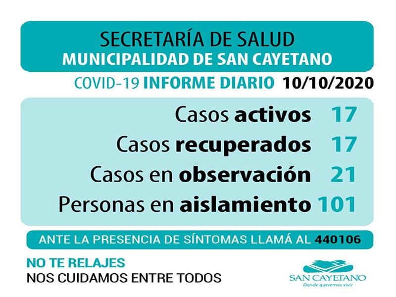 San Cayetano sumó un nuevo caso por coronavirus