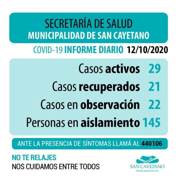 San Cayetano: 3 nuevos casos positivos por COVID-19