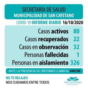 San Cayetano: confirman otros 26 positivos y los casos activos de Covid-19 llegan a 80