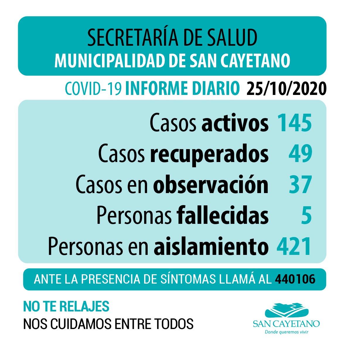 San Cayetano: una persona fallecida y 8 casos positivos de COVID-19