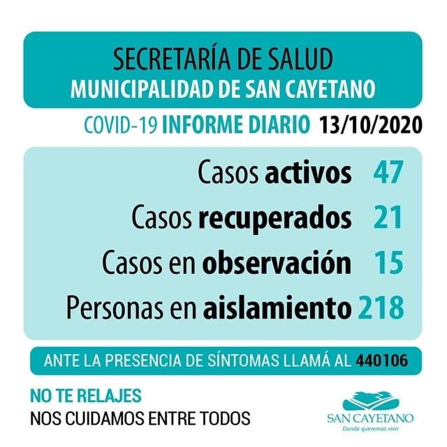 San Cayetano sumó 18 positivos a Covid-19 y los casos activos son 47