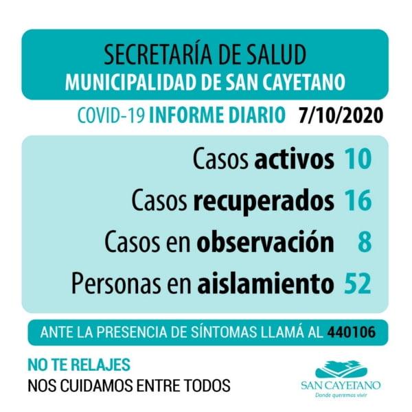 Cuatros nuevos positivos a Covid-19 en San Cayetano
