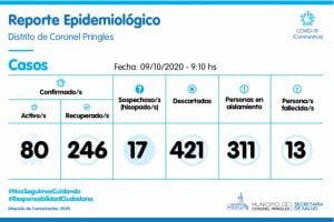 Pringles: 7 nuevos casos positivos a coronavirus