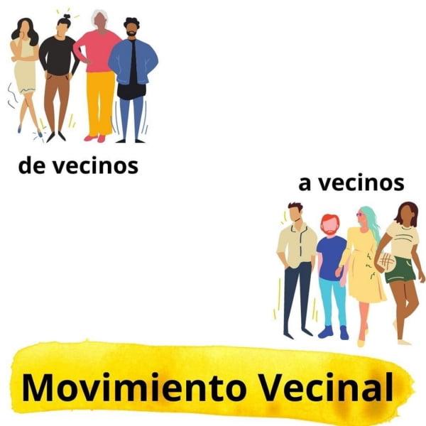 Vías de comunicación con el Movimiento Vecinal