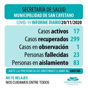 Coronavirus: confirman el 23° fallecimiento en San Cayetano