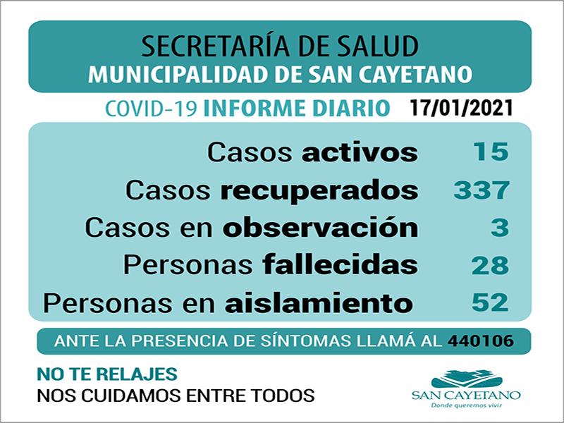 Sin nuevos casos de coronavirus en San Cayetano
