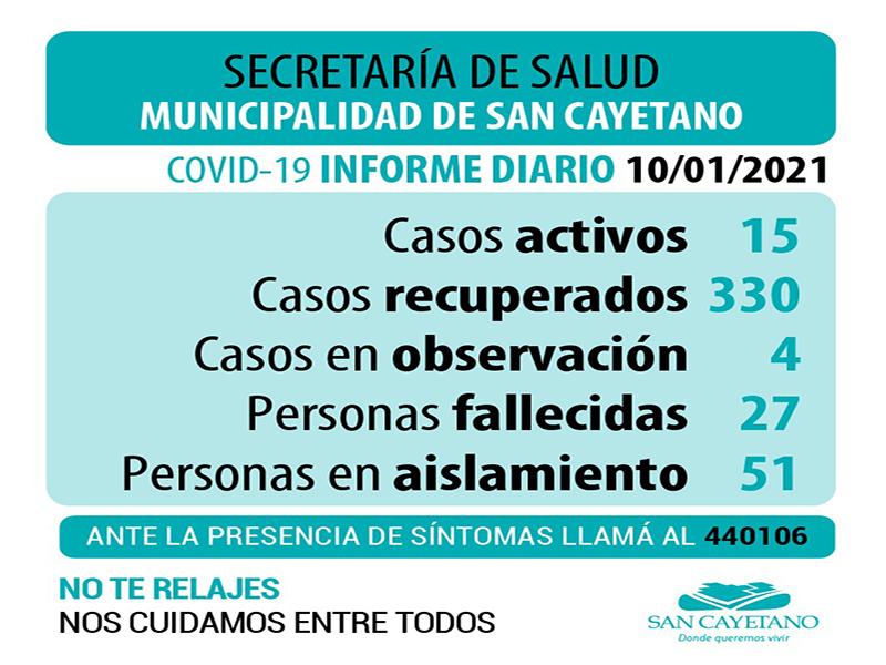 San Cayetano: 4 nuevos casos positivos por coronavirus