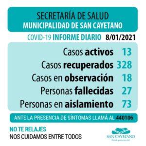 San Cayetano: confirmaron otros tres casos de coronavirus