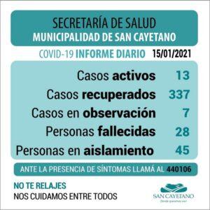 Coronavirus en San Cayetano: se produjo un nuevo fallecimiento y detectaron otros tres positivos