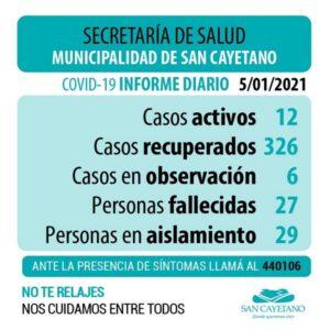 San Cayetano suma otros cinco contagios de Covid-19