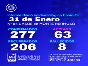 Monte Hermoso: un nuevo caso positivo por coronavirus eleva a 63 los infectados