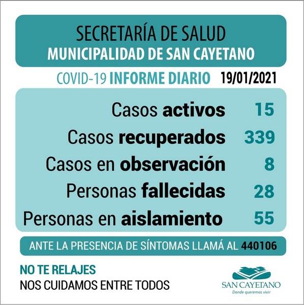 San Cayetano suma dos casos de coronavirus y en total son 15 los activos