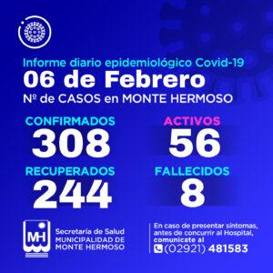 Monte Hermoso: 4 diagnósticos positivos de COVID 19 y 56 casos activos