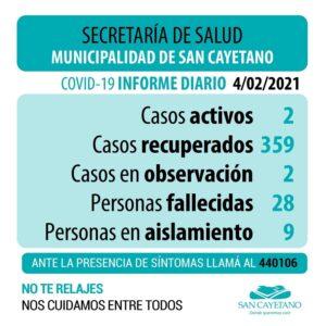 Coronavirus en San Cayetano: detectan nuevo contagio y una persona recibió el alta