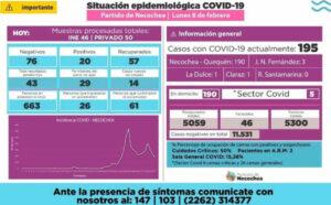 Necochea: confirmaron otras dos muertes y 20 nuevos casos de Covid-19