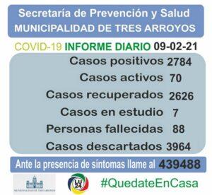 Coronavirus: preocupa la cantidad de casos en Orense y realizarán campaña de detección