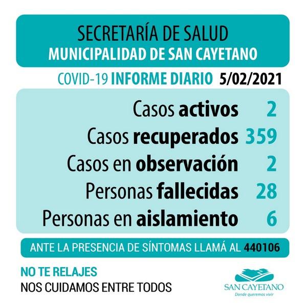 San Cayetano tiene dos casos activos de Covid-19