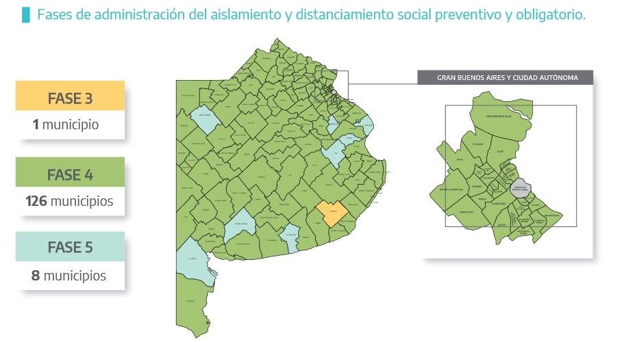 San Cayetano es uno de los 8 distritos que se encuentran en Fase 5