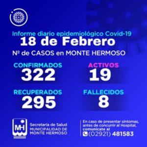 Monte Hermoso: dos nuevos positivos de Covid-19 y son 19 los casos activos