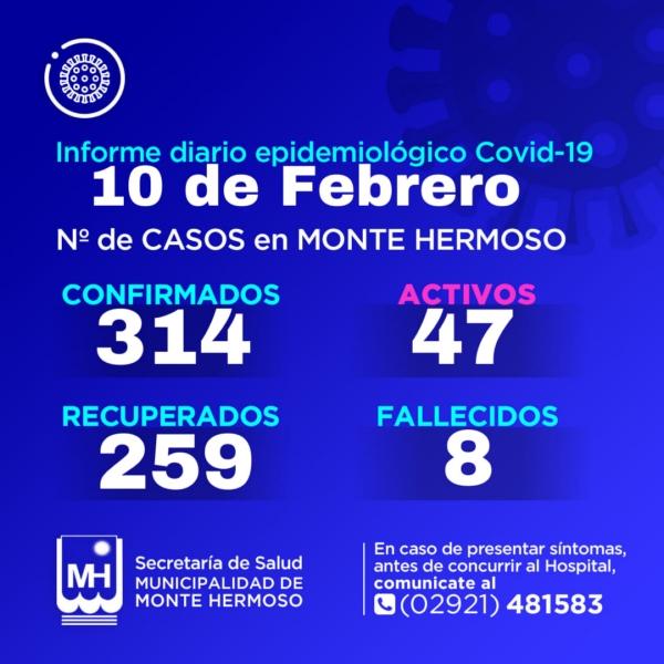Monte Hermoso: es el tercer día sin nuevos diagnósticos positivos de COVID 19
