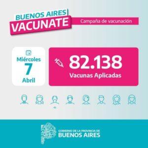 La provincia de Buenos Aires superó las 82 mil vacunas aplicadas en un día