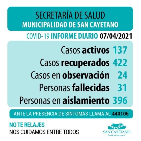 San Cayetano: detectaron otros 21 contagios de Covid-19