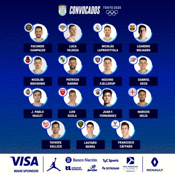 Fjellerup convocado para la preparación de Argentina rumbo a Tokio 2021